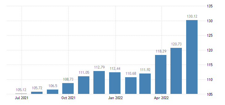 latvia harmonised idx of consumer prices hicp industrial goods eurostat data