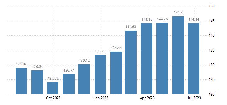 latvia harmonised idx of consumer prices hicp lager beer eurostat data