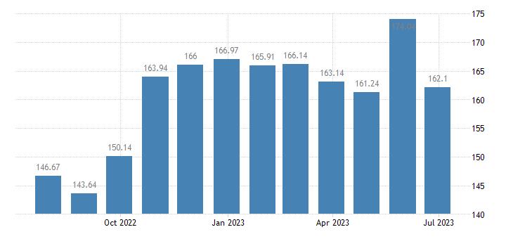 latvia harmonised idx of consumer prices hicp mainly administered prices eurostat data