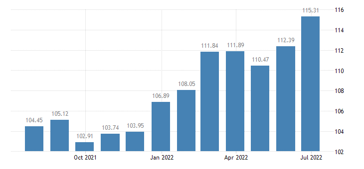 latvia harmonised idx of consumer prices hicp mineral or spring waters eurostat data