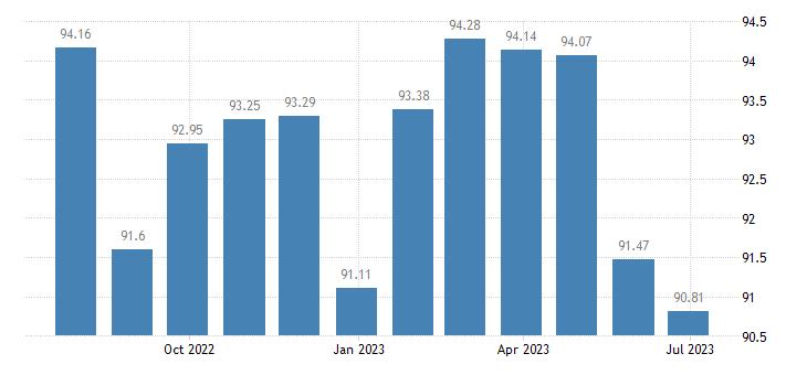latvia harmonised idx of consumer prices hicp mobile telephone equipment eurostat data