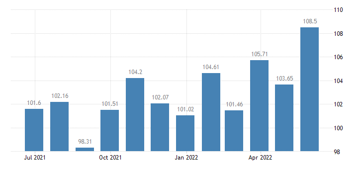 latvia harmonised idx of consumer prices hicp non durable household goods eurostat data