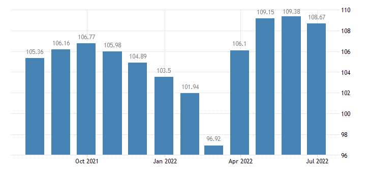 latvia harmonised idx of consumer prices hicp other articles of clothing clothing accessories eurostat data