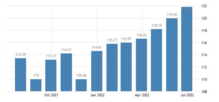latvia harmonised idx of consumer prices hicp other stationery drawing materials eurostat data
