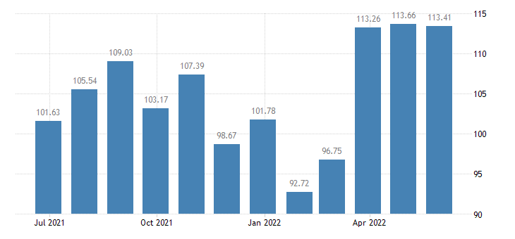 latvia harmonised idx of consumer prices hicp package holidays eurostat data