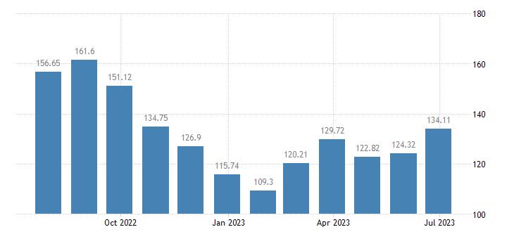 latvia harmonised idx of consumer prices hicp package international holidays eurostat data