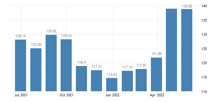 latvia harmonised idx of consumer prices hicp pork eurostat data