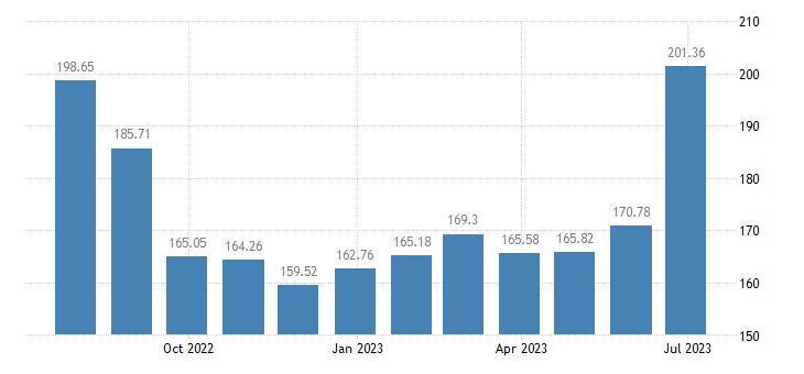 latvia harmonised idx of consumer prices hicp potatoes eurostat data