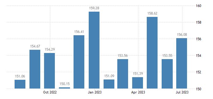 latvia harmonised idx of consumer prices hicp preserved fruit fruit based products eurostat data