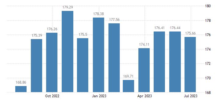 latvia harmonised idx of consumer prices hicp rice eurostat data
