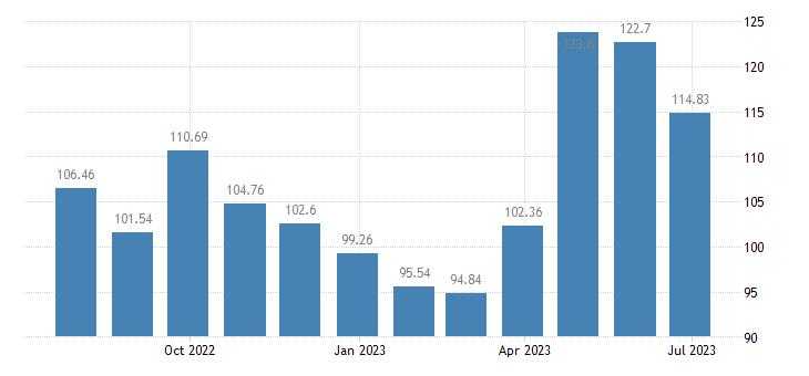 latvia harmonised idx of consumer prices hicp shoes other footwear eurostat data