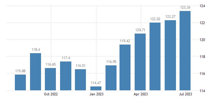 latvia harmonised idx of consumer prices hicp spirits eurostat data