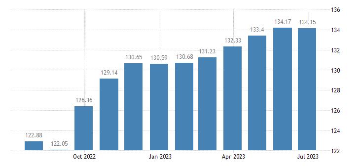 latvia harmonised idx of consumer prices hicp stationery drawing materials eurostat data