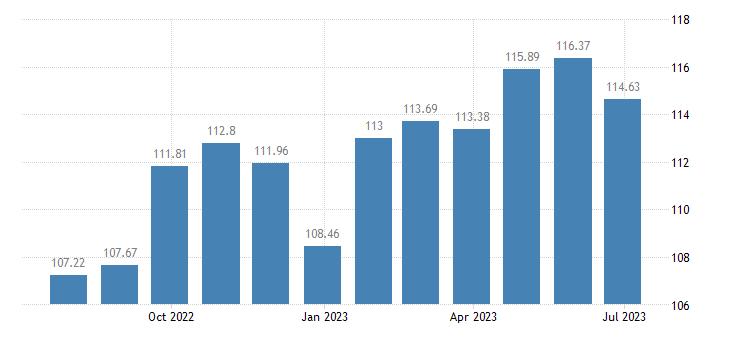 latvia harmonised idx of consumer prices hicp toys celebration articles eurostat data