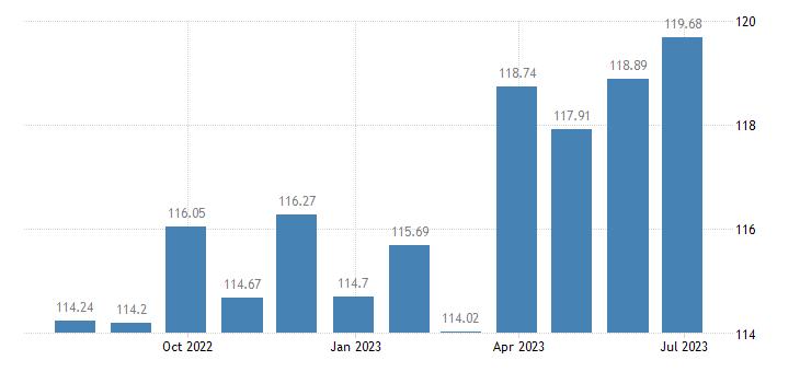 latvia harmonised idx of consumer prices hicp wine from grapes eurostat data