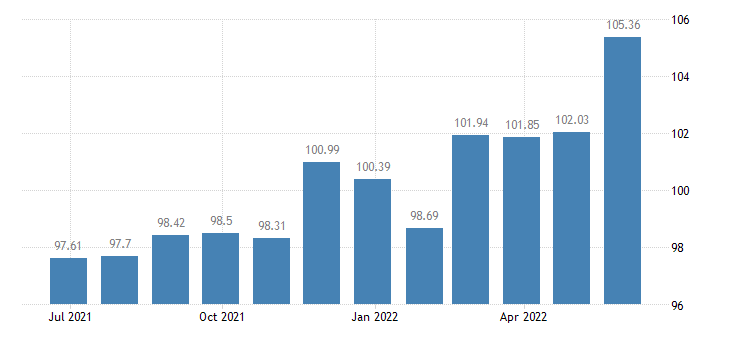latvia harmonised idx of consumer prices hicp wine from other fruits eurostat data