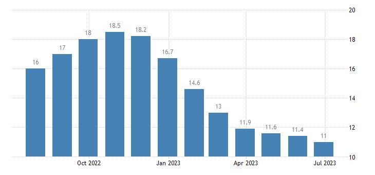 latvia harmonised unemployment rate less than 25 years eurostat data