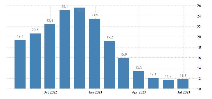 latvia harmonised unemployment rate less than 25 years males eurostat data