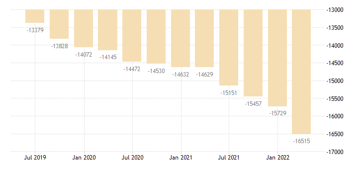 latvia international investment position financial account direct investment eurostat data