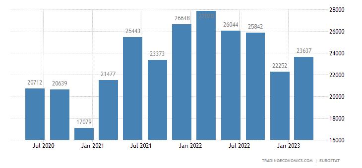Latvia Job Vacancies