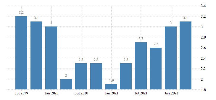latvia job vacancy rate all nace activities except activities of households as employers as own use producers activities of extra territorial organisations bodies eurostat data