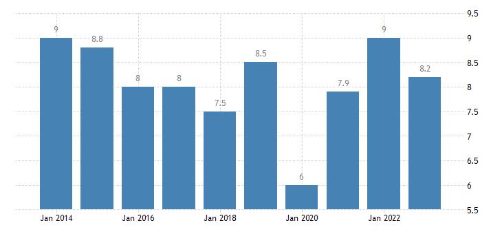 latvia jobless households males eurostat data