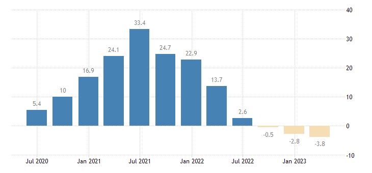 latvia labour cost idx human health social work activities eurostat data