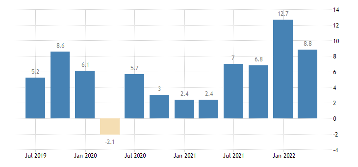 latvia labour cost idx public administration defence compulsory social security eurostat data