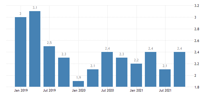 latvia long term unemployment eurostat data