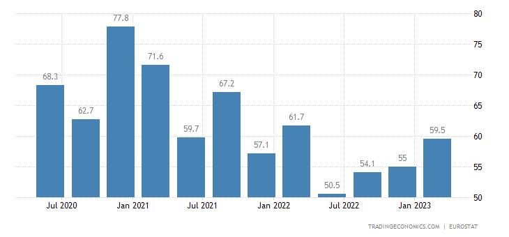 Latvia Part Time Employment