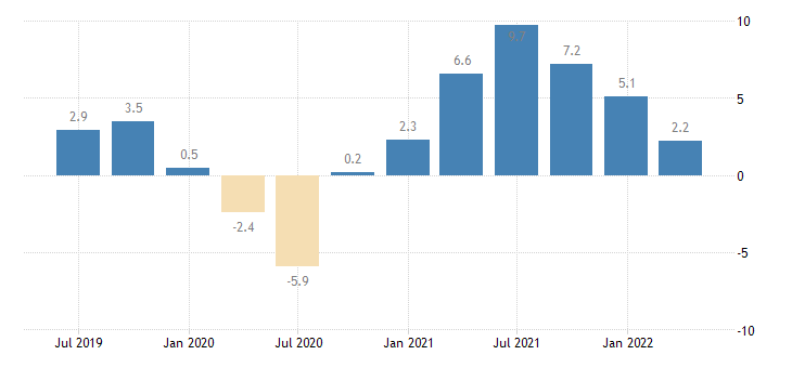 latvia real labour productivity per person employed eurostat data