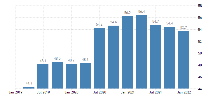 lithuania direct investment in the reporting economy liabilities positions at the end of period eurostat data