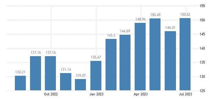 lithuania harmonised idx of consumer prices hicp alcoholic soft drinks eurostat data
