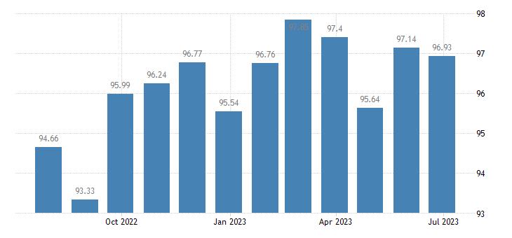 lithuania harmonised idx of consumer prices hicp cleaning equipment eurostat data