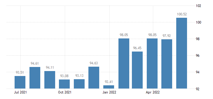 lithuania harmonised idx of consumer prices hicp cocoa powdered chocolate eurostat data
