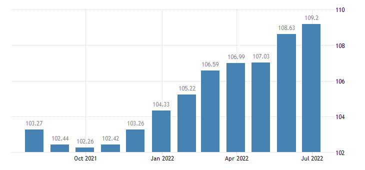 lithuania harmonised idx of consumer prices hicp cookers eurostat data