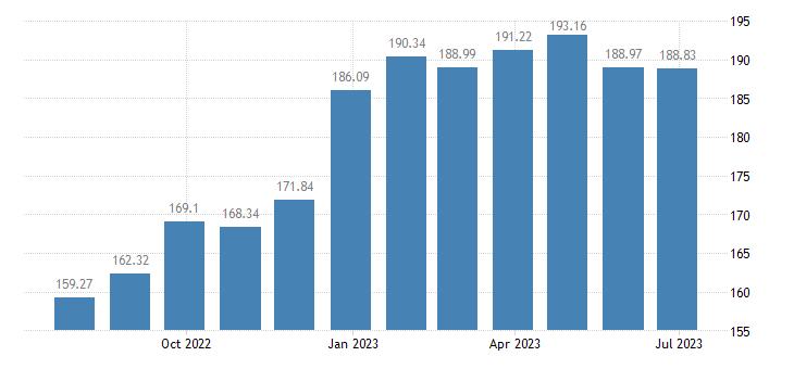 lithuania harmonised idx of consumer prices hicp crisps eurostat data