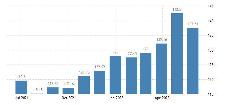 lithuania harmonised idx of consumer prices hicp edible offal eurostat data