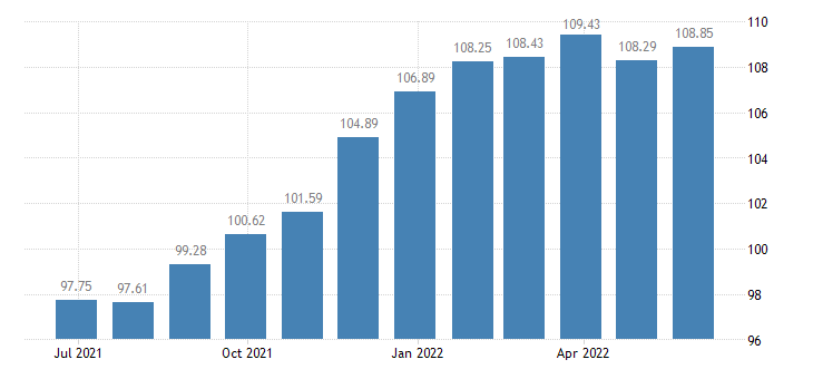 lithuania harmonised idx of consumer prices hicp heaters air conditioners eurostat data