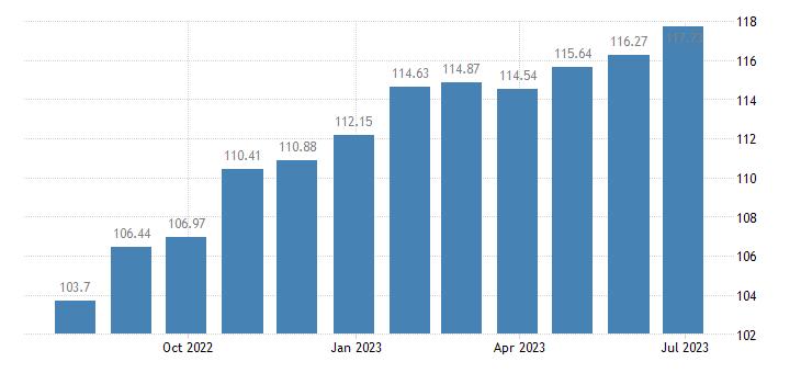 lithuania harmonised idx of consumer prices hicp jewellery eurostat data
