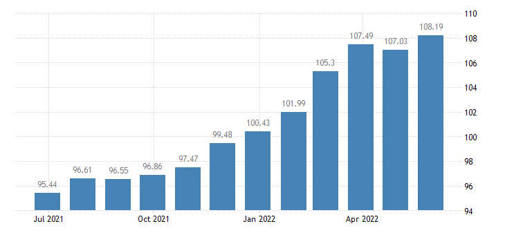 lithuania harmonised idx of consumer prices hicp major tools equipment eurostat data