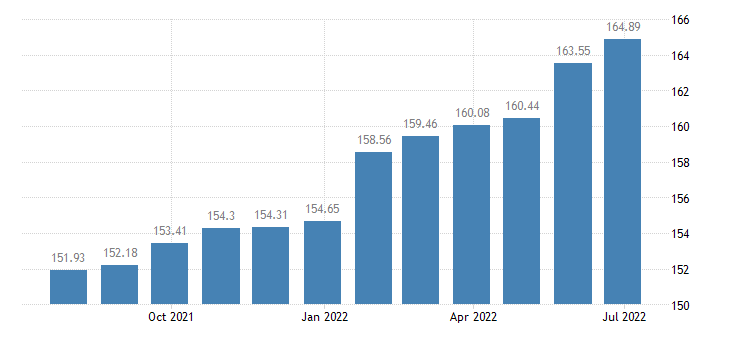 lithuania harmonised idx of consumer prices hicp medical services paramedical services eurostat data