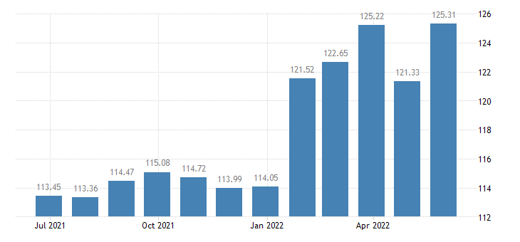 lithuania harmonised idx of consumer prices hicp mineral or spring waters eurostat data