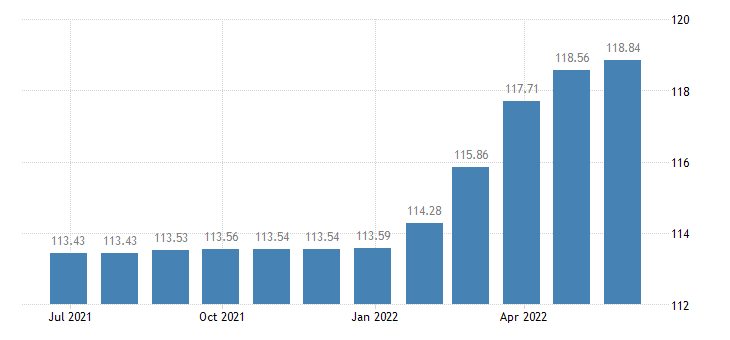 lithuania harmonised idx of consumer prices hicp miscellaneous printed matter eurostat data