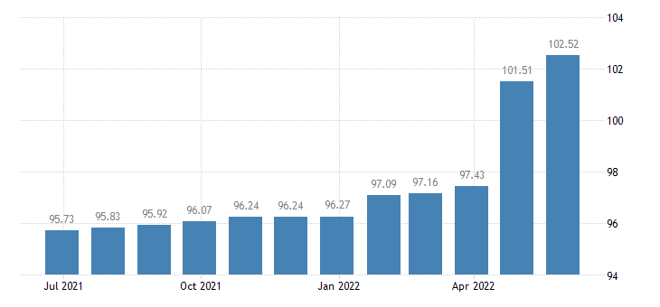lithuania harmonised idx of consumer prices hicp motor cars eurostat data