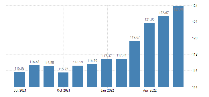 lithuania harmonised idx of consumer prices hicp motor cycles bicycles animal drawn vehicles eurostat data