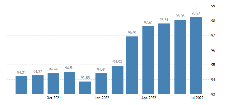 lithuania harmonised idx of consumer prices hicp musical instruments major durables for indoor recreation eurostat data