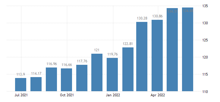 lithuania harmonised idx of consumer prices hicp non motorised small tools eurostat data