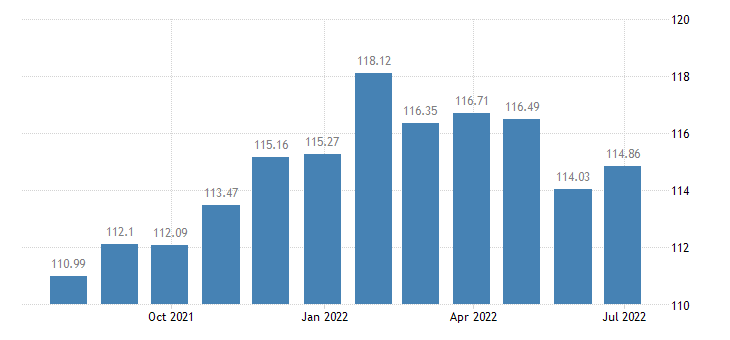 lithuania harmonised idx of consumer prices hicp other medical products n e c eurostat data