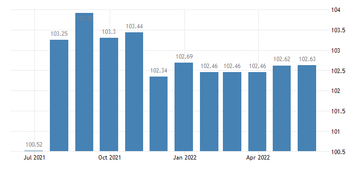 lithuania harmonised idx of consumer prices hicp other non fiction books eurostat data